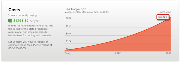 Mutual Fund Fees Graph Personal Capital