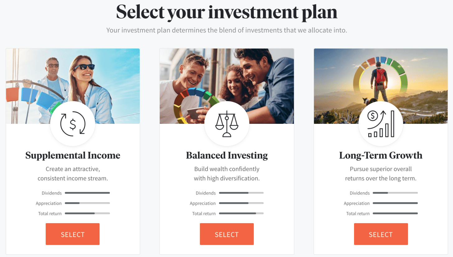 Fundrise Investment Plan - alternative to angel investing